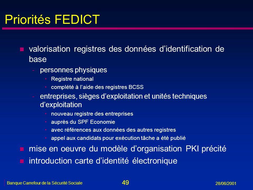 Priorités FEDICT valorisation registres des données d'identification de base. personnes physiques.