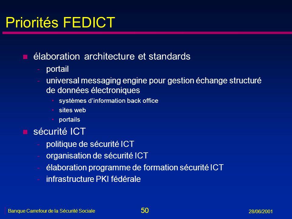Priorités FEDICT élaboration architecture et standards sécurité ICT