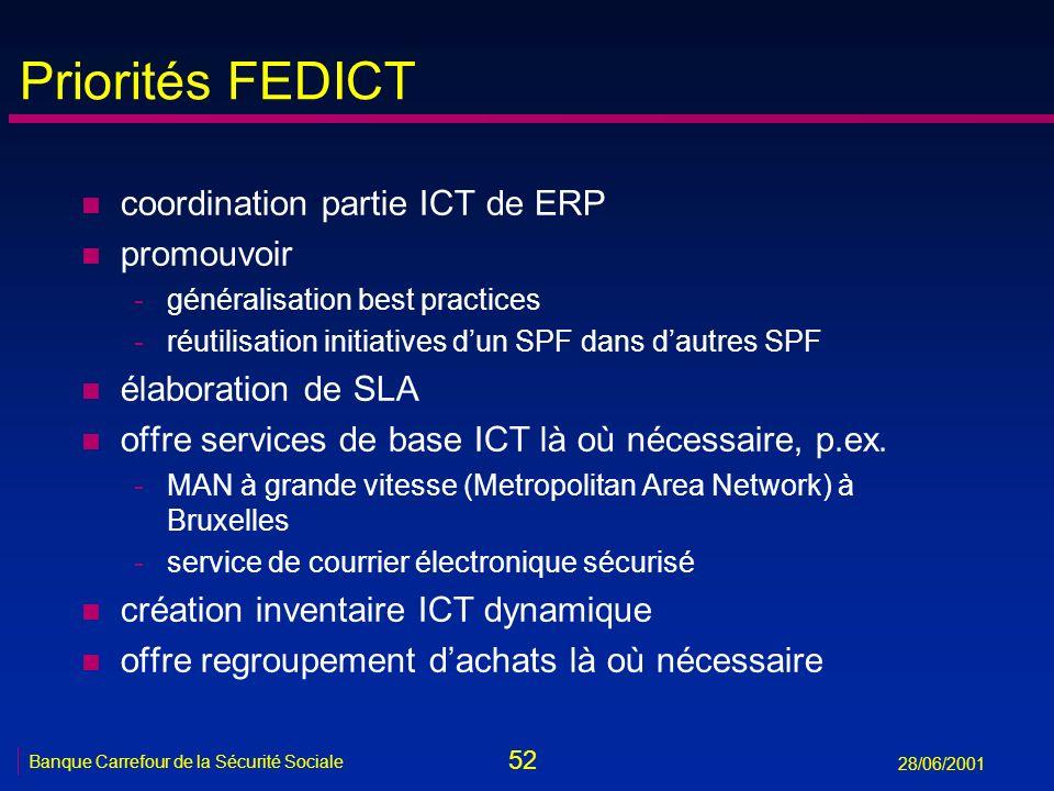 Priorités FEDICT coordination partie ICT de ERP promouvoir