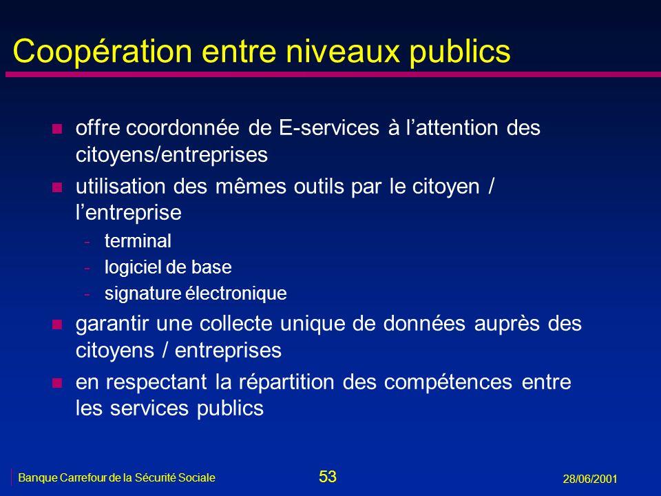 Coopération entre niveaux publics
