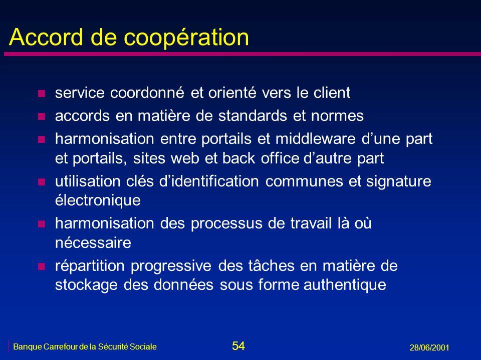 Accord de coopération service coordonné et orienté vers le client