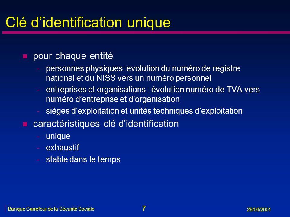Clé d'identification unique