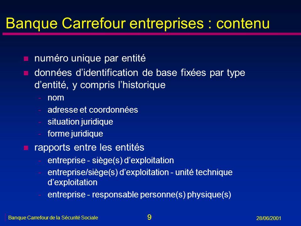 Banque Carrefour entreprises : contenu