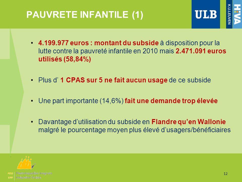 PAUVRETE INFANTILE (1) 07/06/11.