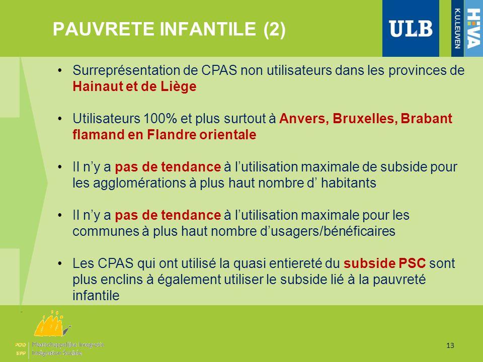 PAUVRETE INFANTILE (2) 07/06/11. Surreprésentation de CPAS non utilisateurs dans les provinces de Hainaut et de Liège.