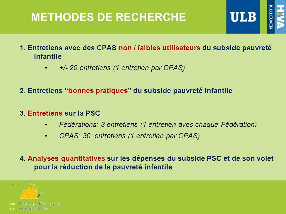 METHODES DE RECHERCHE 1. Entretiens avec des CPAS non / faibles utilisateurs du subside pauvreté infantile.