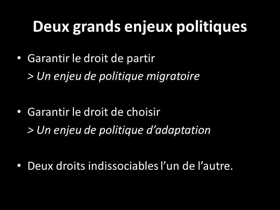 Deux grands enjeux politiques