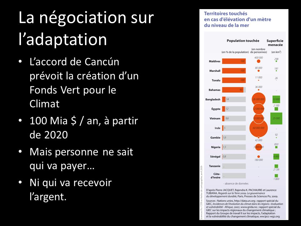 La négociation sur l'adaptation