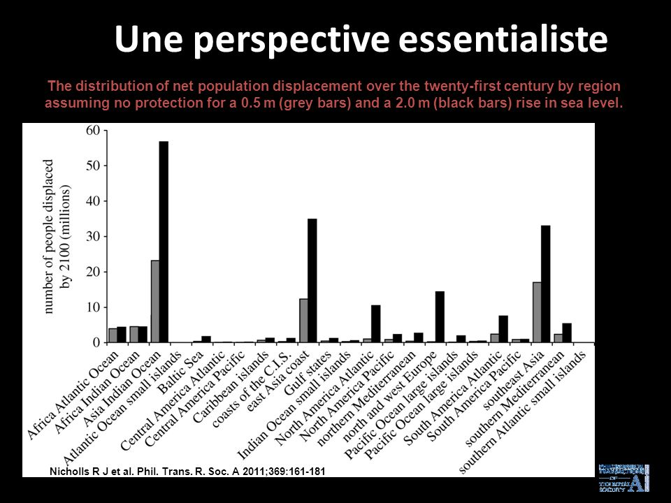 Une perspective essentialiste