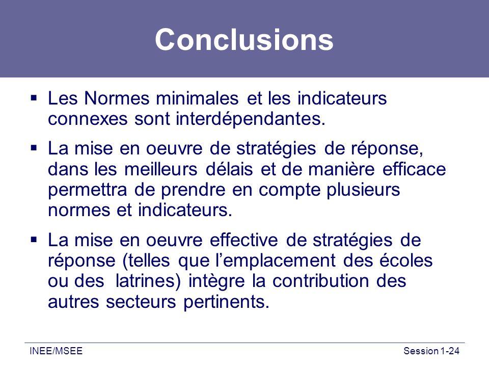 Conclusions Les Normes minimales et les indicateurs connexes sont interdépendantes.