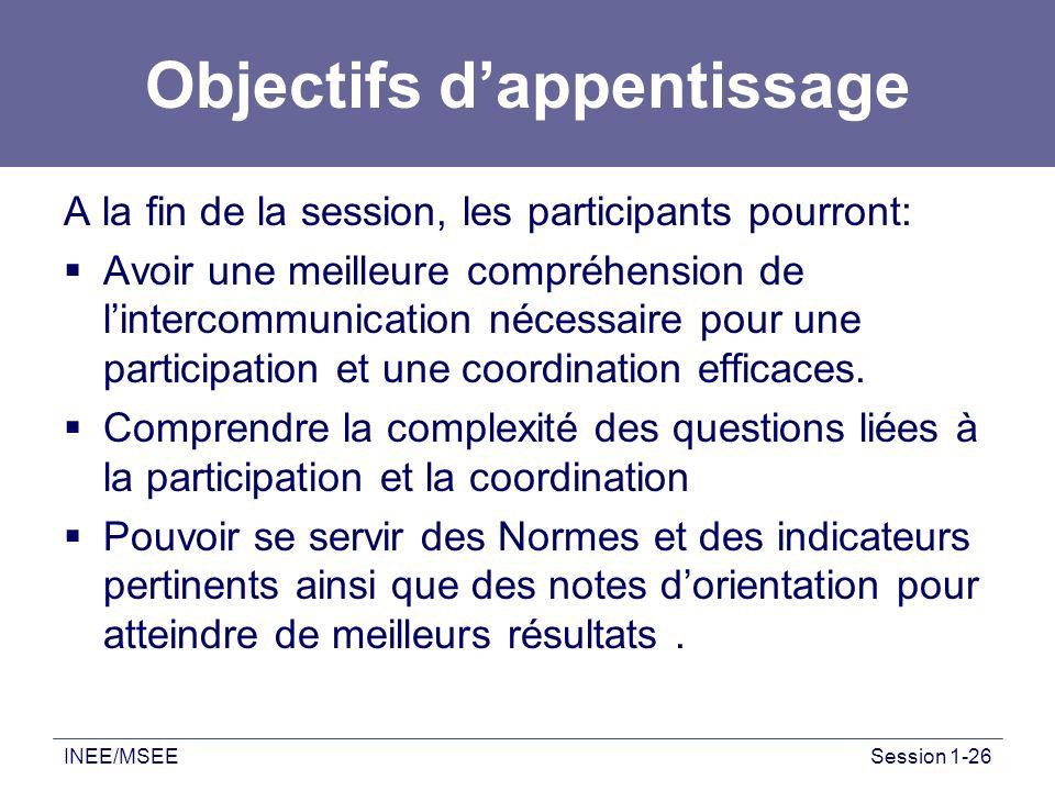 Objectifs d'appentissage