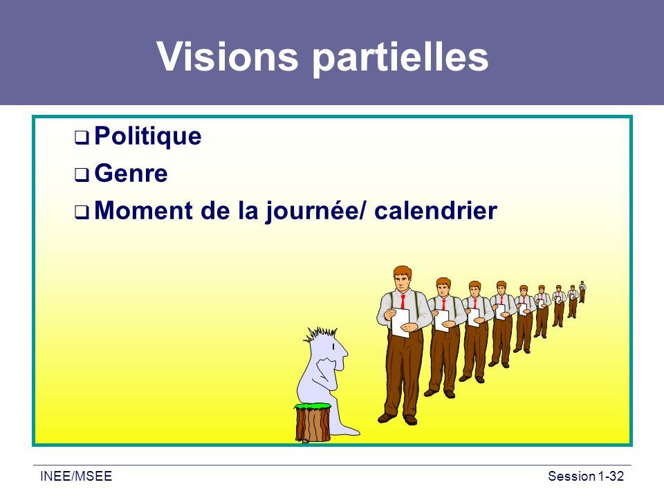 Visions partielles Politique Genre Moment de la journée/ calendrier