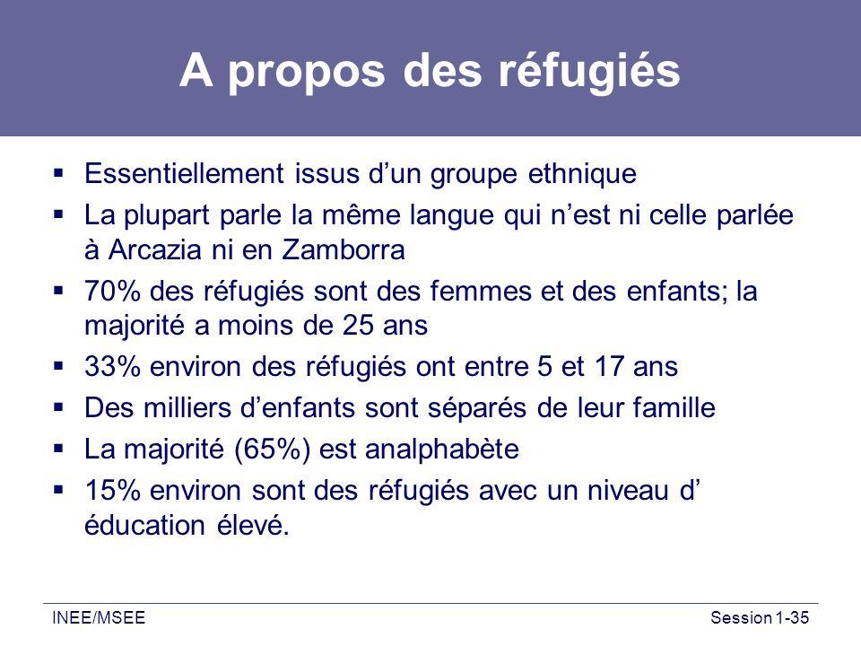A propos des réfugiés Essentiellement issus d'un groupe ethnique