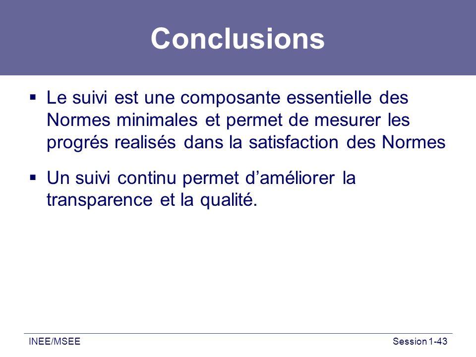 Conclusions Le suivi est une composante essentielle des Normes minimales et permet de mesurer les progrés realisés dans la satisfaction des Normes.