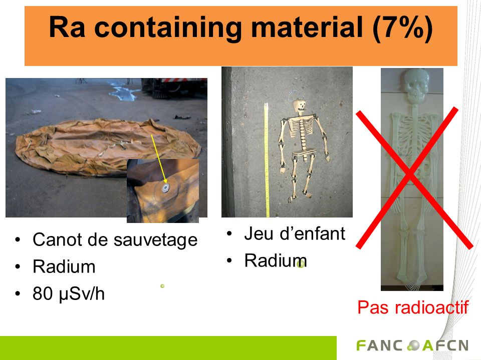 Ra containing material (7%)