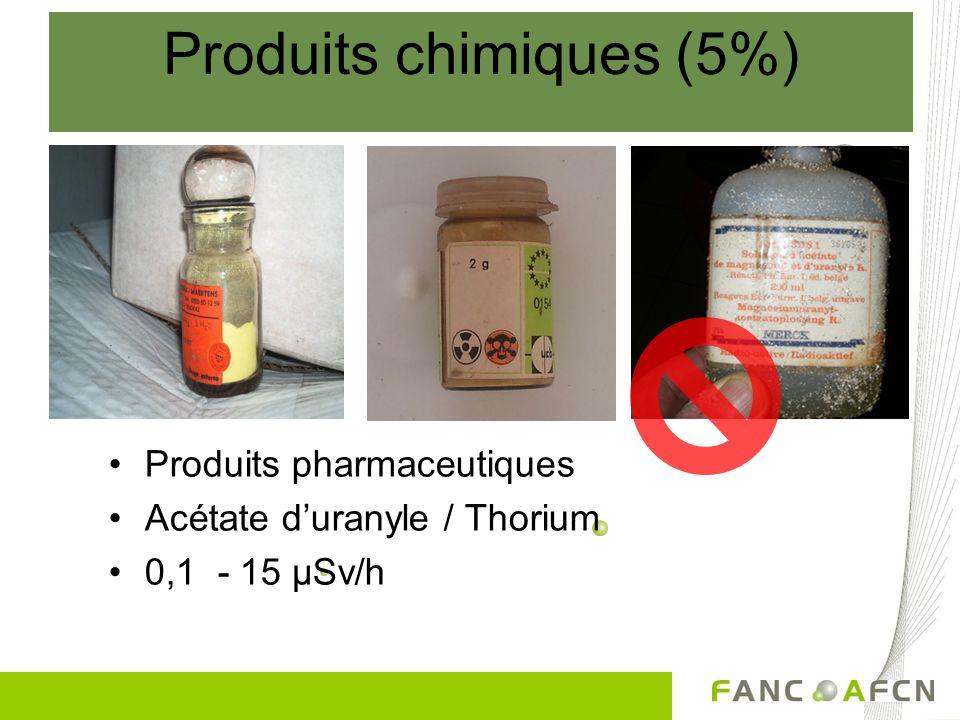 Produits chimiques (5%)