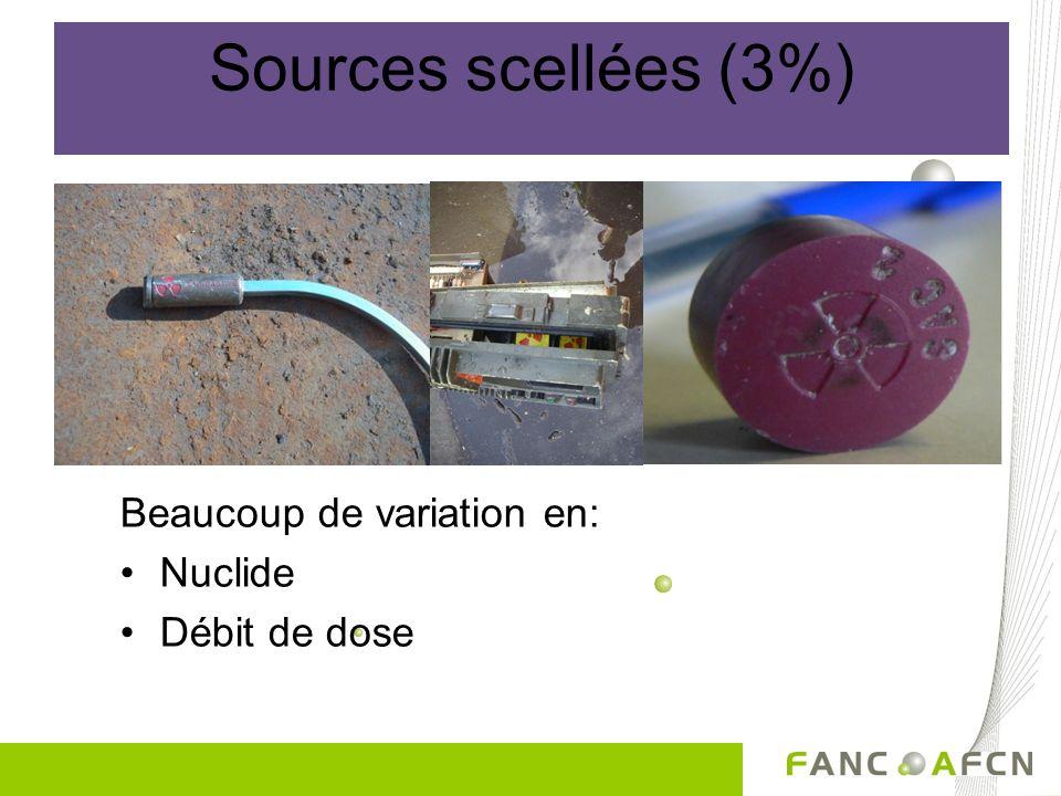Sources scellées (3%) Beaucoup de variation en: Nuclide Débit de dose