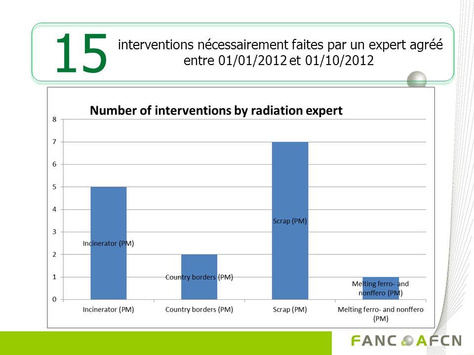 15 interventions nécessairement faites par un expert agréé entre 01/01/2012 et 01/10/2012