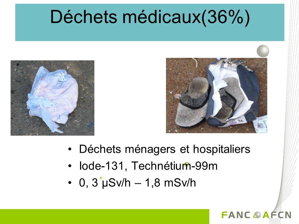 Déchets médicaux(36%) Déchets ménagers et hospitaliers