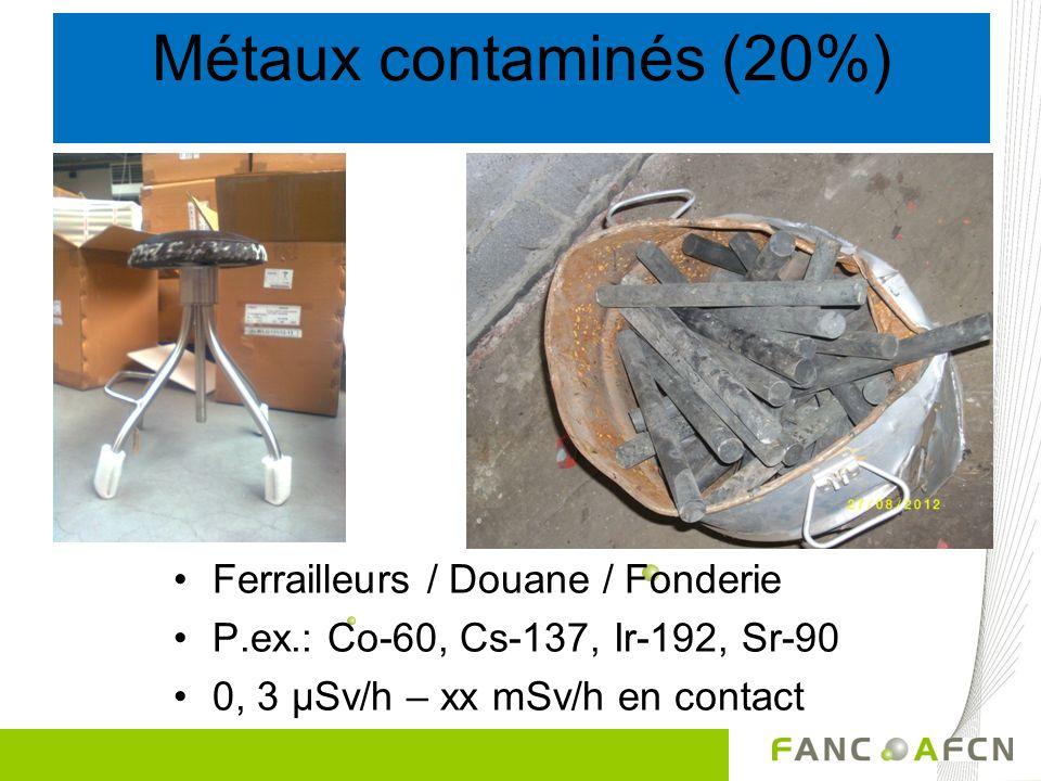 Métaux contaminés (20%) Ferrailleurs / Douane / Fonderie