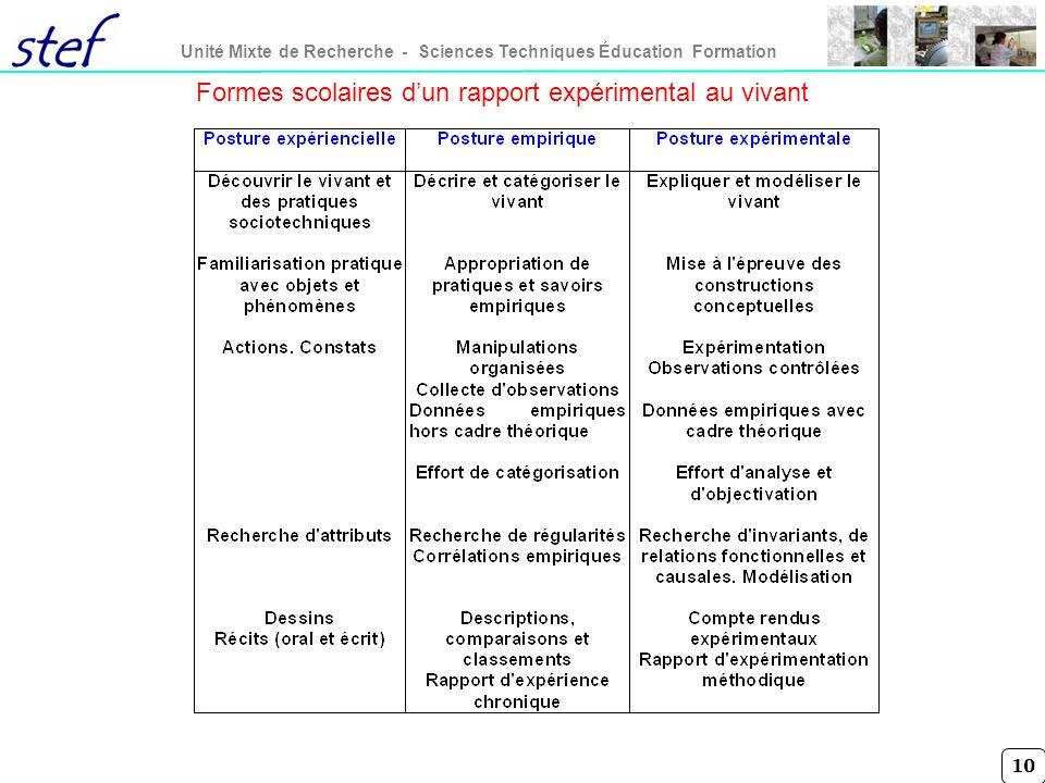 Formes scolaires d'un rapport expérimental au vivant