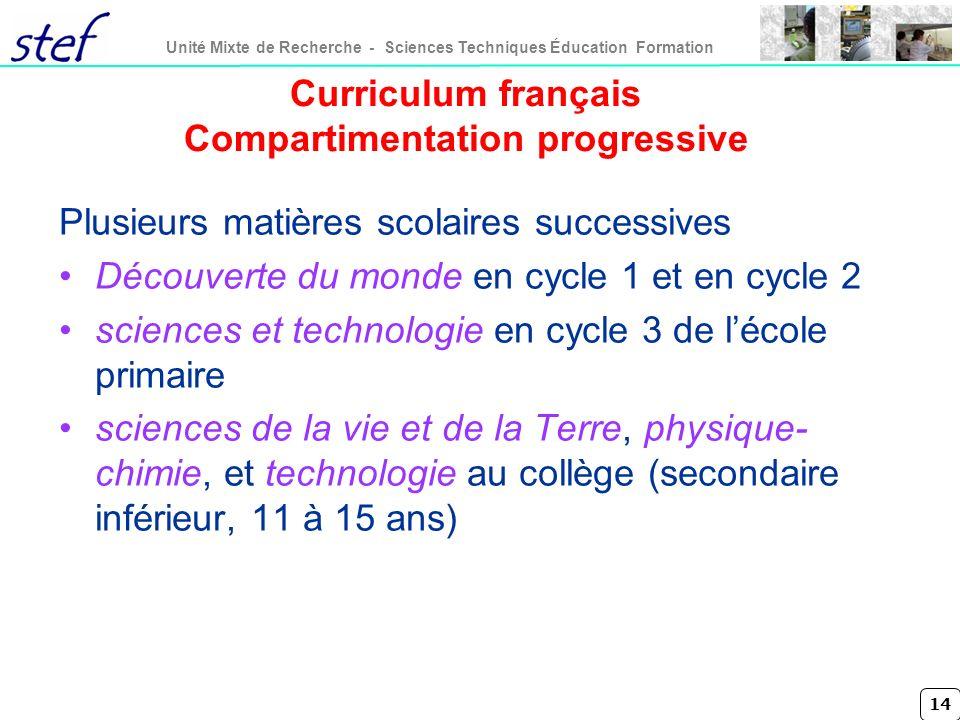Curriculum français Compartimentation progressive