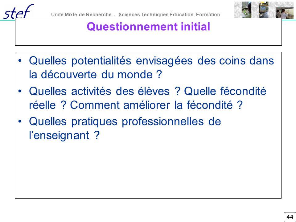 Questionnement initial