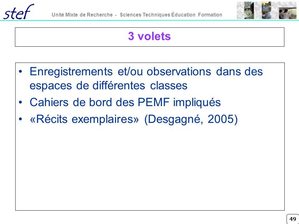 3 volets Enregistrements et/ou observations dans des espaces de différentes classes. Cahiers de bord des PEMF impliqués.