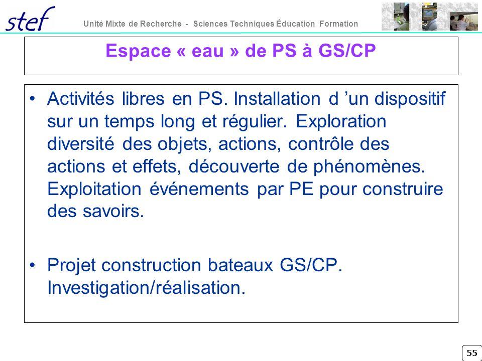 Espace « eau » de PS à GS/CP