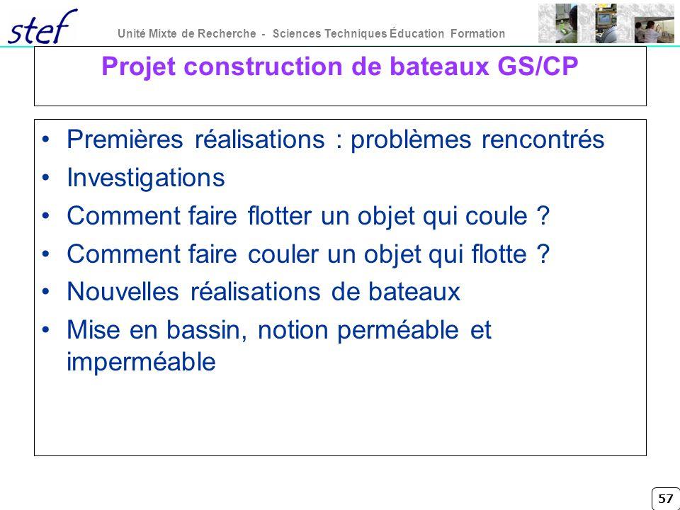 Projet construction de bateaux GS/CP