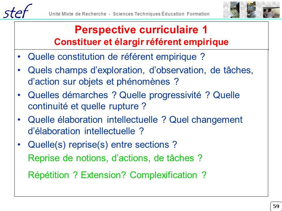 Perspective curriculaire 1 Constituer et élargir référent empirique