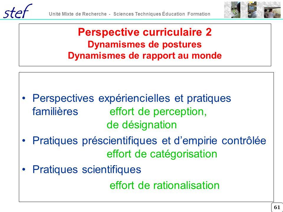 Pratiques scientifiques effort de rationalisation