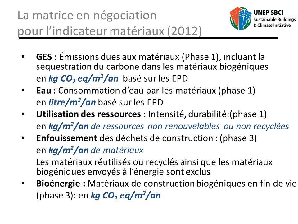La matrice en négociation pour l'indicateur matériaux (2012)