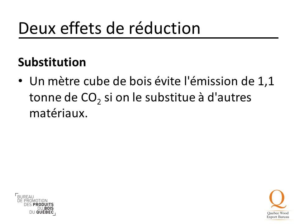 Deux effets de réduction