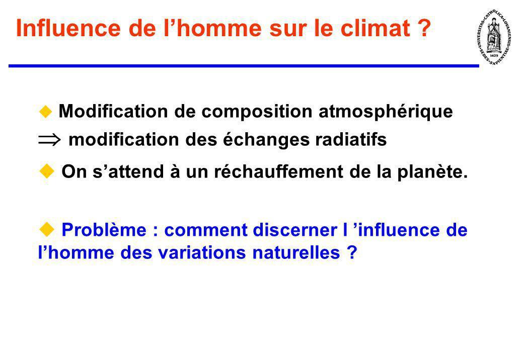 Influence de l'homme sur le climat