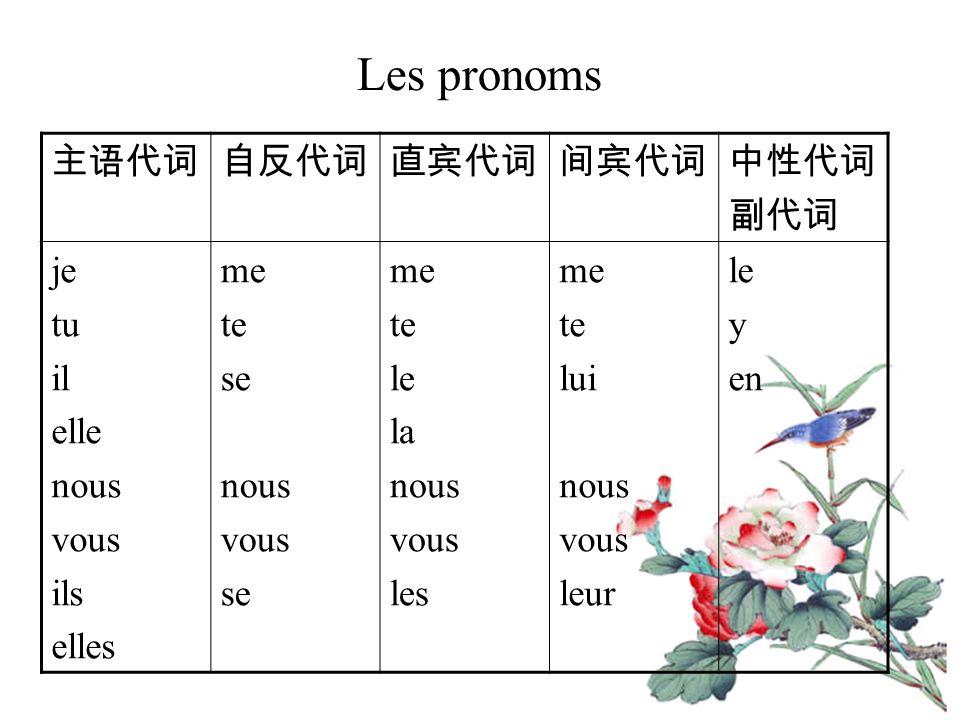 Les pronoms 主语代词 自反代词 直宾代词 间宾代词 中性代词 副代词 je tu il elle nous vous ils