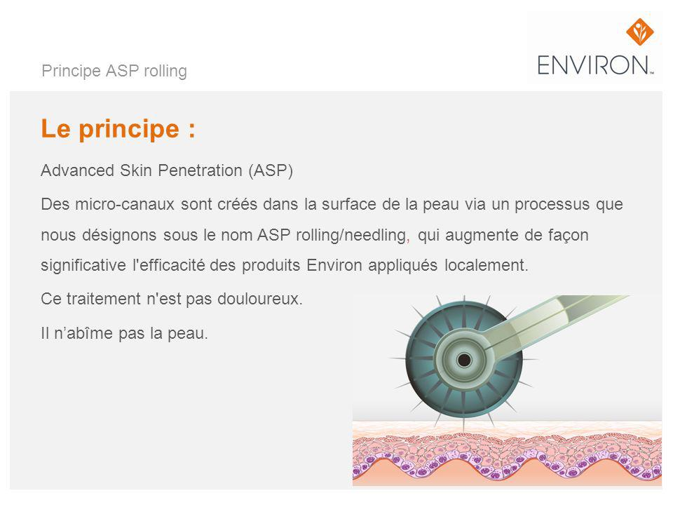 Le principe : Principe ASP rolling Advanced Skin Penetration (ASP)