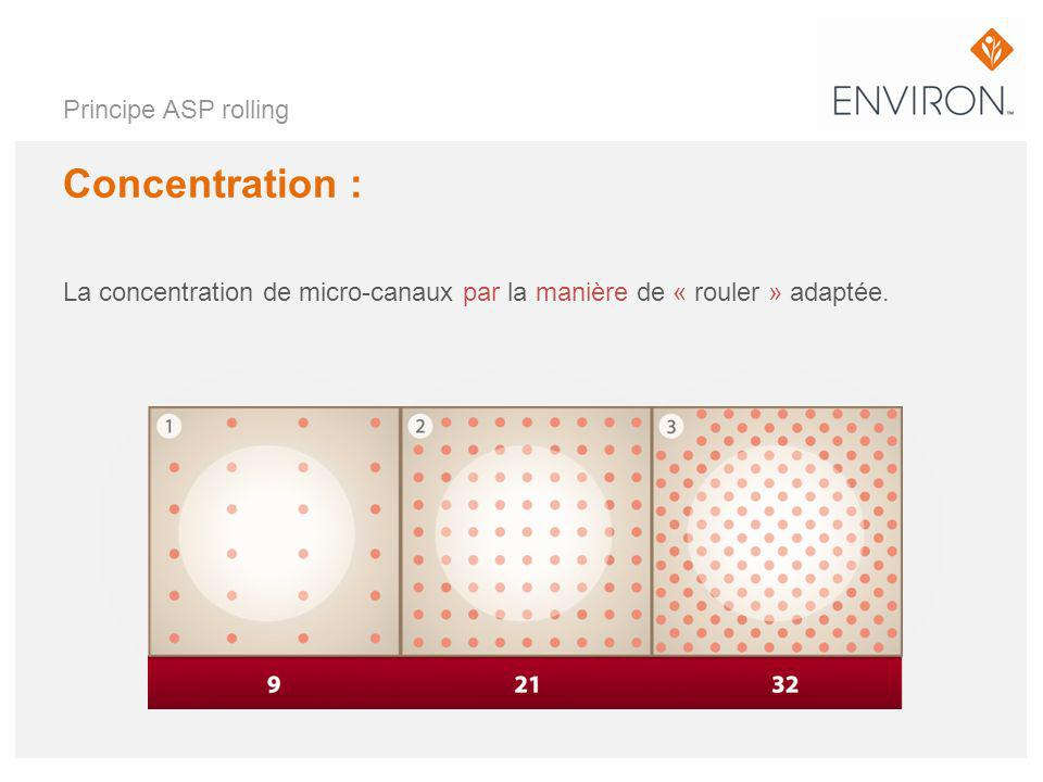 Concentration : Principe ASP rolling