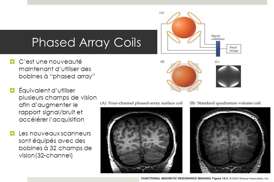 Phased Array Coils C'est une nouveauté maintenant d'utiliser des bobines à phased array