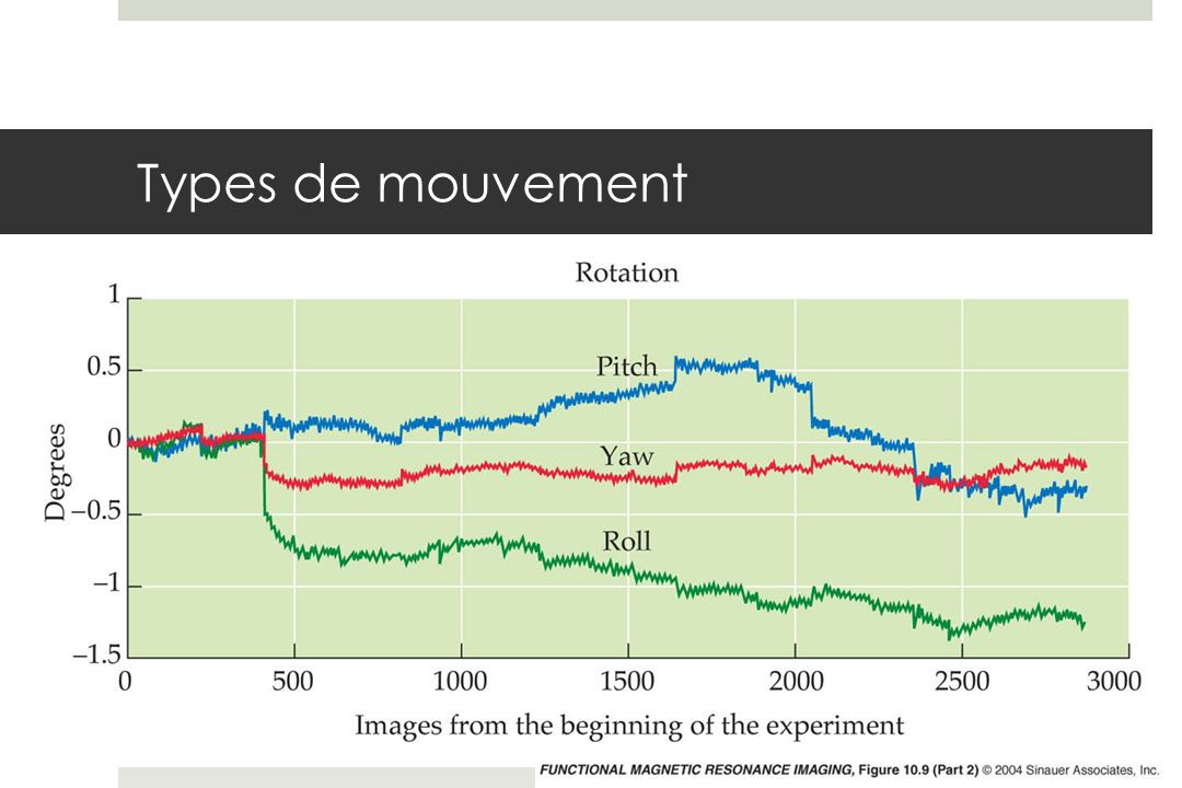 Types de mouvement