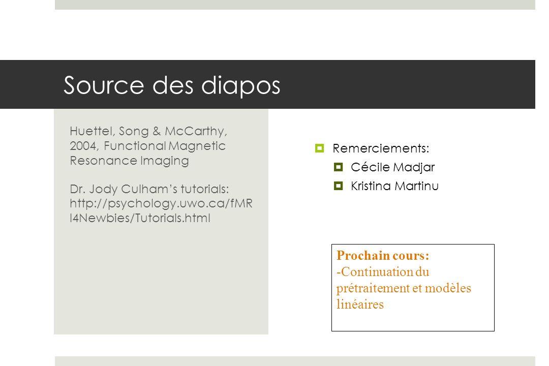 Source des diapos Prochain cours: