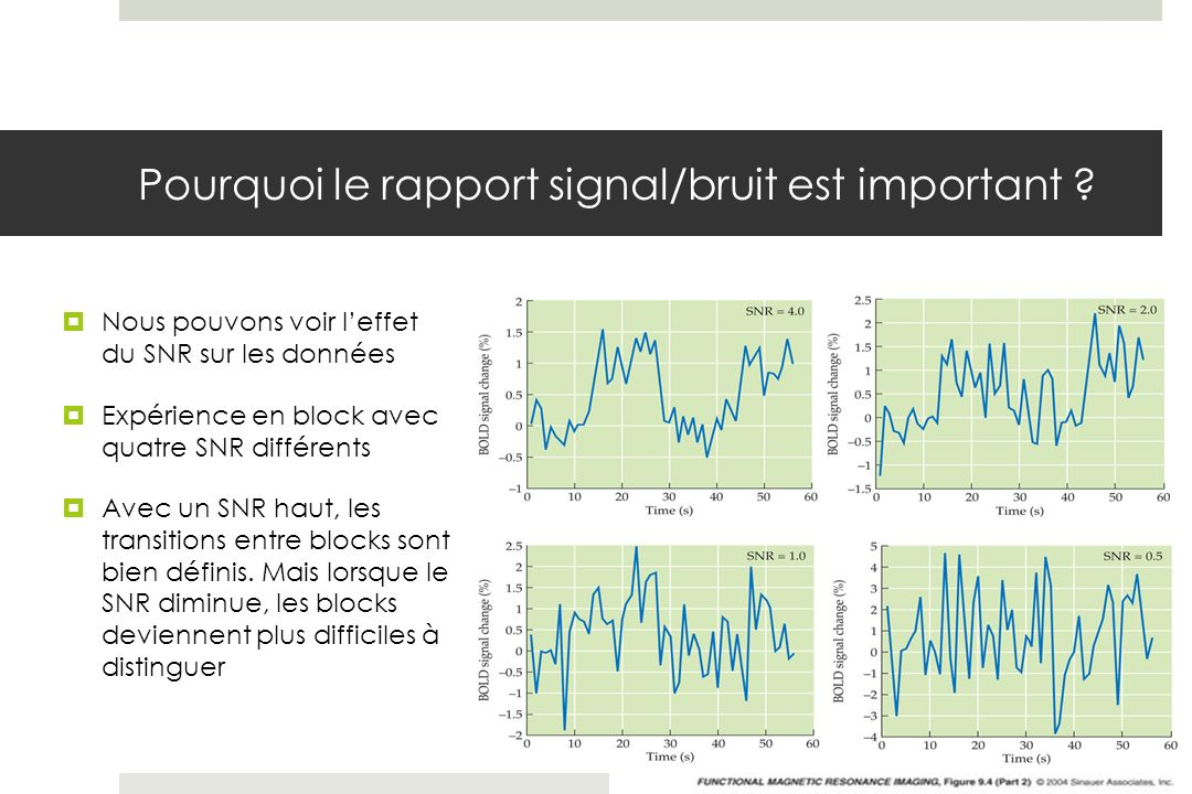 Pourquoi le rapport signal/bruit est important