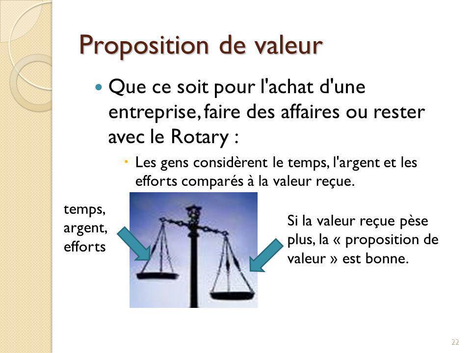 Proposition de valeur Que ce soit pour l achat d une entreprise, faire des affaires ou rester avec le Rotary :