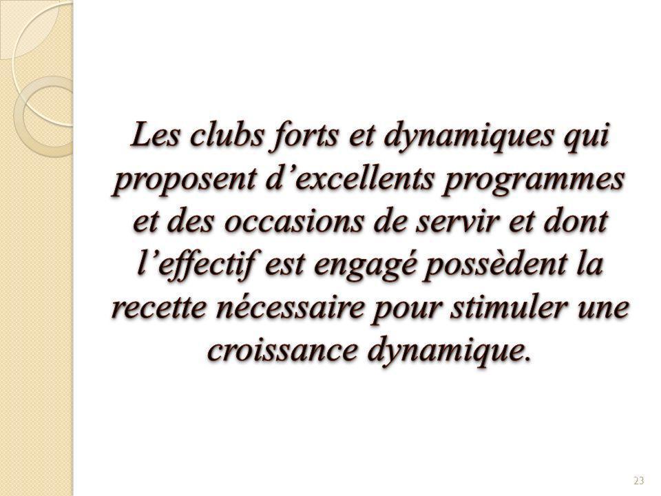 Les clubs forts et dynamiques qui proposent d'excellents programmes et des occasions de servir et dont l'effectif est engagé possèdent la recette nécessaire pour stimuler une croissance dynamique.