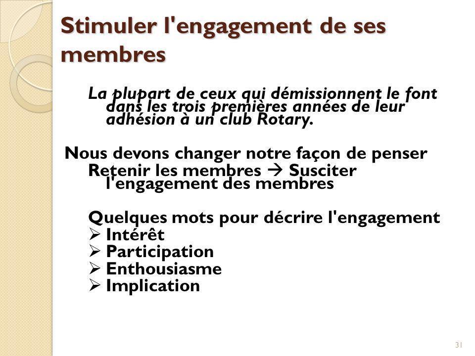 Stimuler l engagement de ses membres