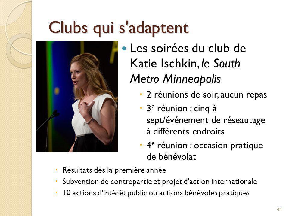 Clubs qui s adaptent Les soirées du club de Katie Ischkin, le South Metro Minneapolis. 2 réunions de soir, aucun repas.