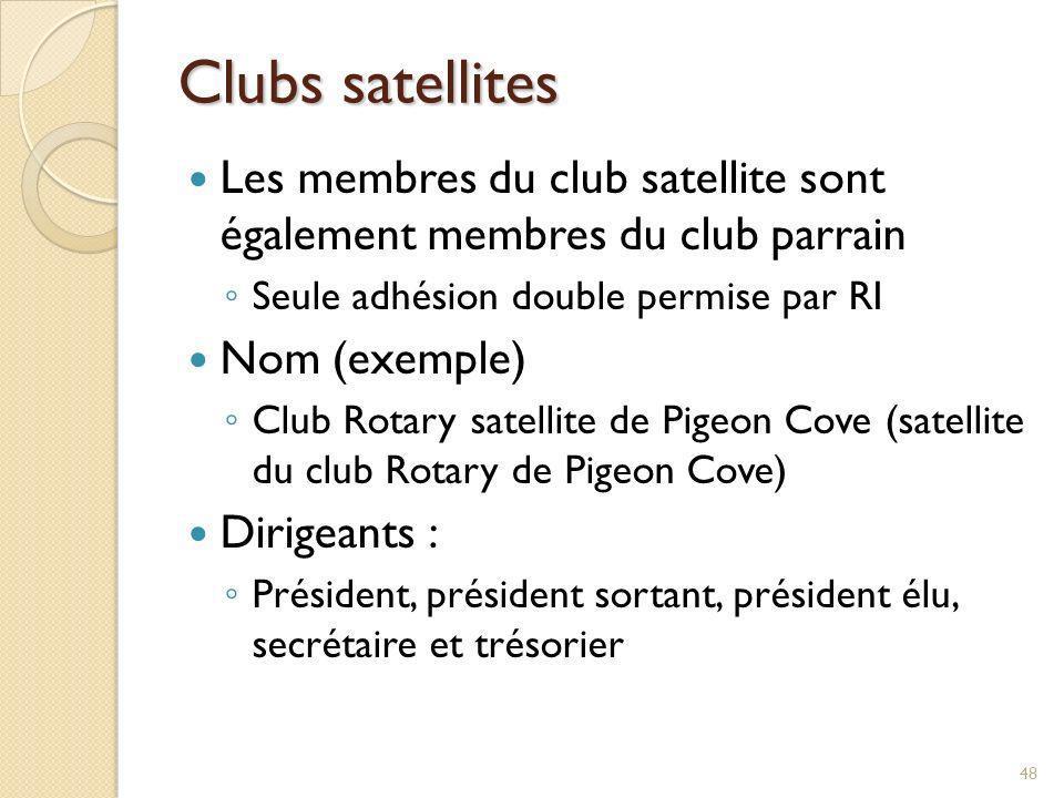 Clubs satellites Les membres du club satellite sont également membres du club parrain. Seule adhésion double permise par RI.
