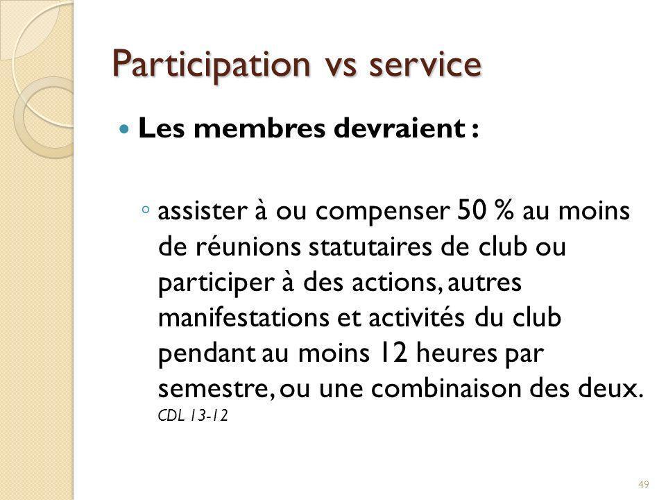 Participation vs service