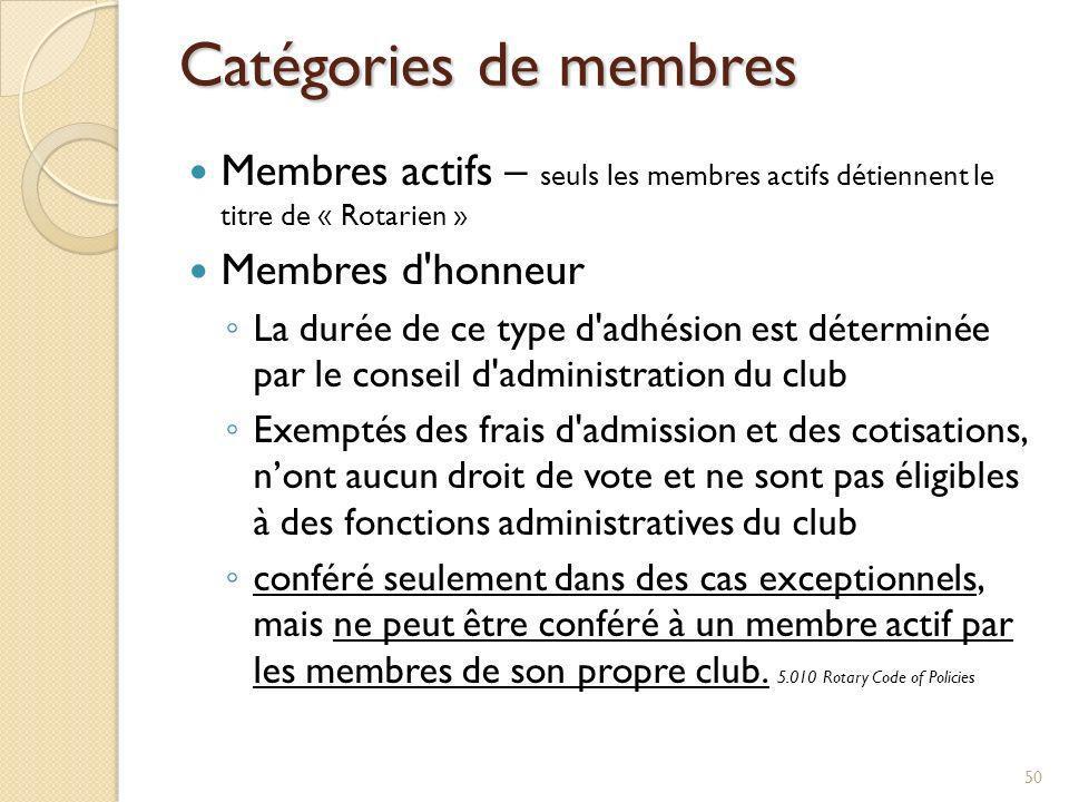 Catégories de membres Membres actifs – seuls les membres actifs détiennent le titre de « Rotarien »