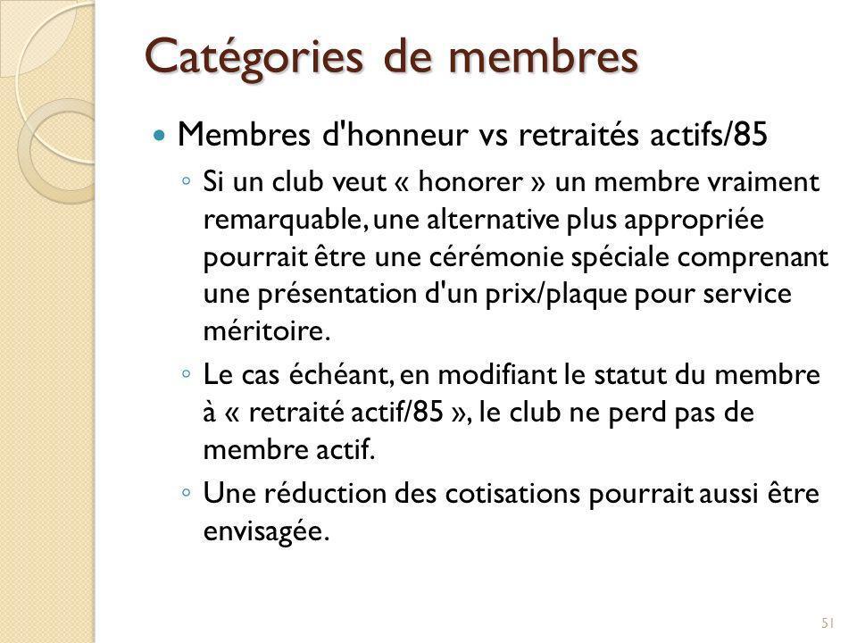 Catégories de membres Membres d honneur vs retraités actifs/85